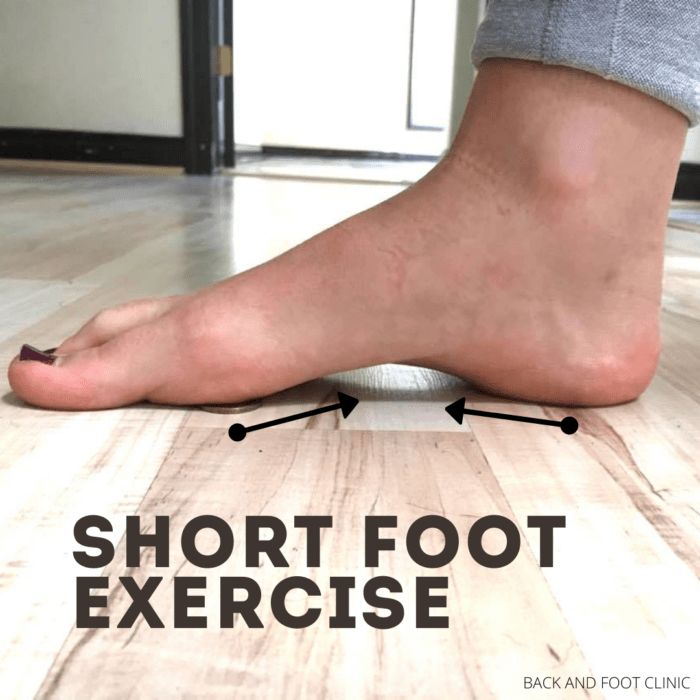 Ankle Sprain Exercises- Latest Clinical Research